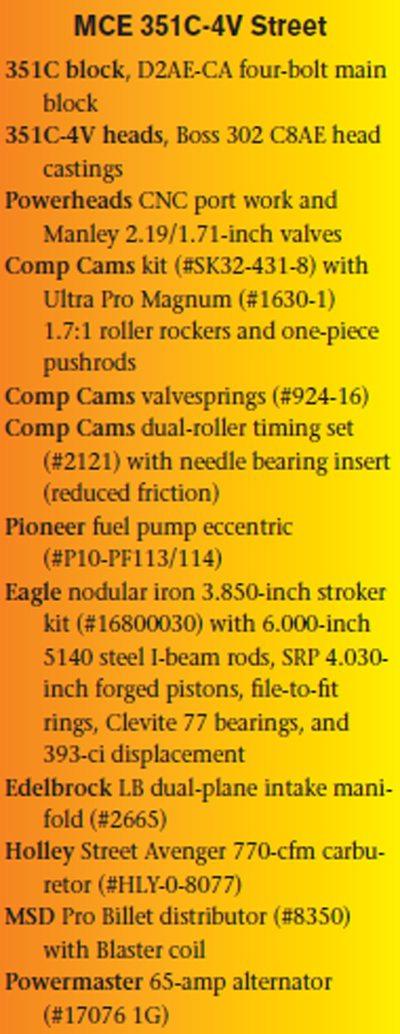 Building 351 Cleveland Power: 400 Horsepower Build 00
