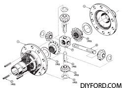 Ford 9 Inch Axle Disassembly: Third Member and Pinion Cartridge Removal 014