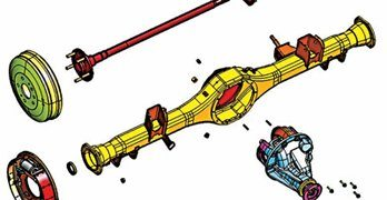 Ford Differentials Guide:  Front Axle Applications