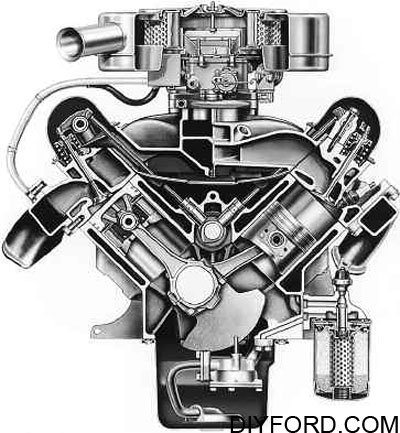 Ford Big-Block Engine Parts Interchange Specifications 1