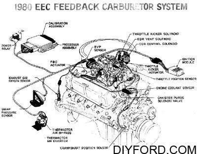 ford small block engine interchange induction system ford small block engine interchange induction system 23