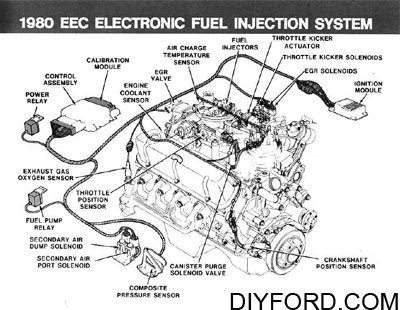 ford small block engine interchange induction system ford small block engine interchange induction system 24