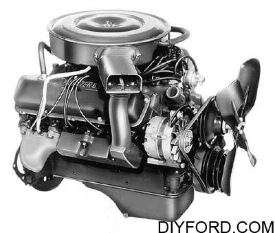 Ford Big-Block Engine Parts Interchange Specifications 6