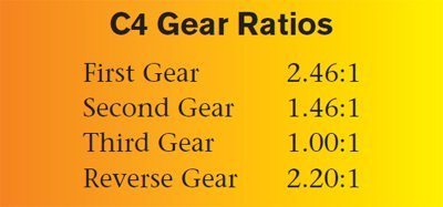 Everything You Want to Know About Ford C4 and C6 Transmissions c4