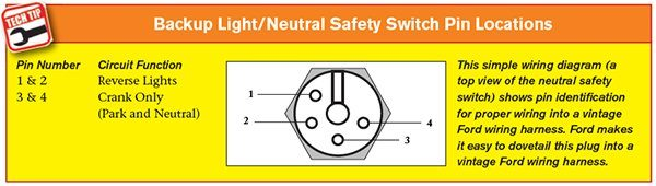 ford aod neutral safety switch wiring diagram ford ford aod transmission installation and swapping guide on ford aod neutral safety switch wiring diagram